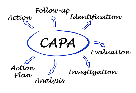 CAPA and Why Trackability Through ERP is the Lifeblood of Quality