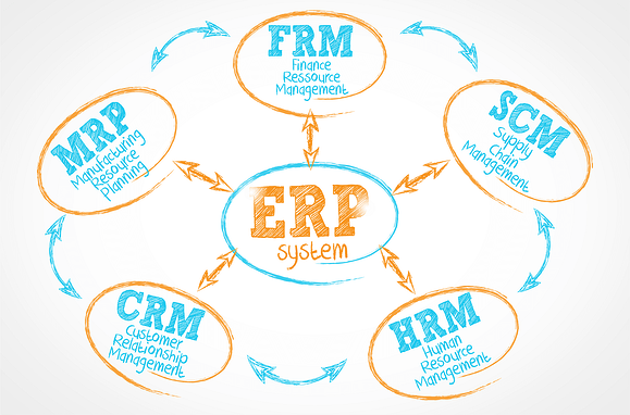 The Easy Guide to ERP Acronyms