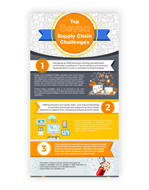top 7 supply chain challenges thumbnail